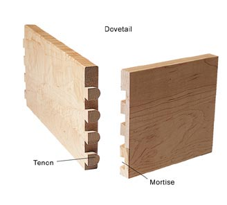 Dovetail Drawer Joints